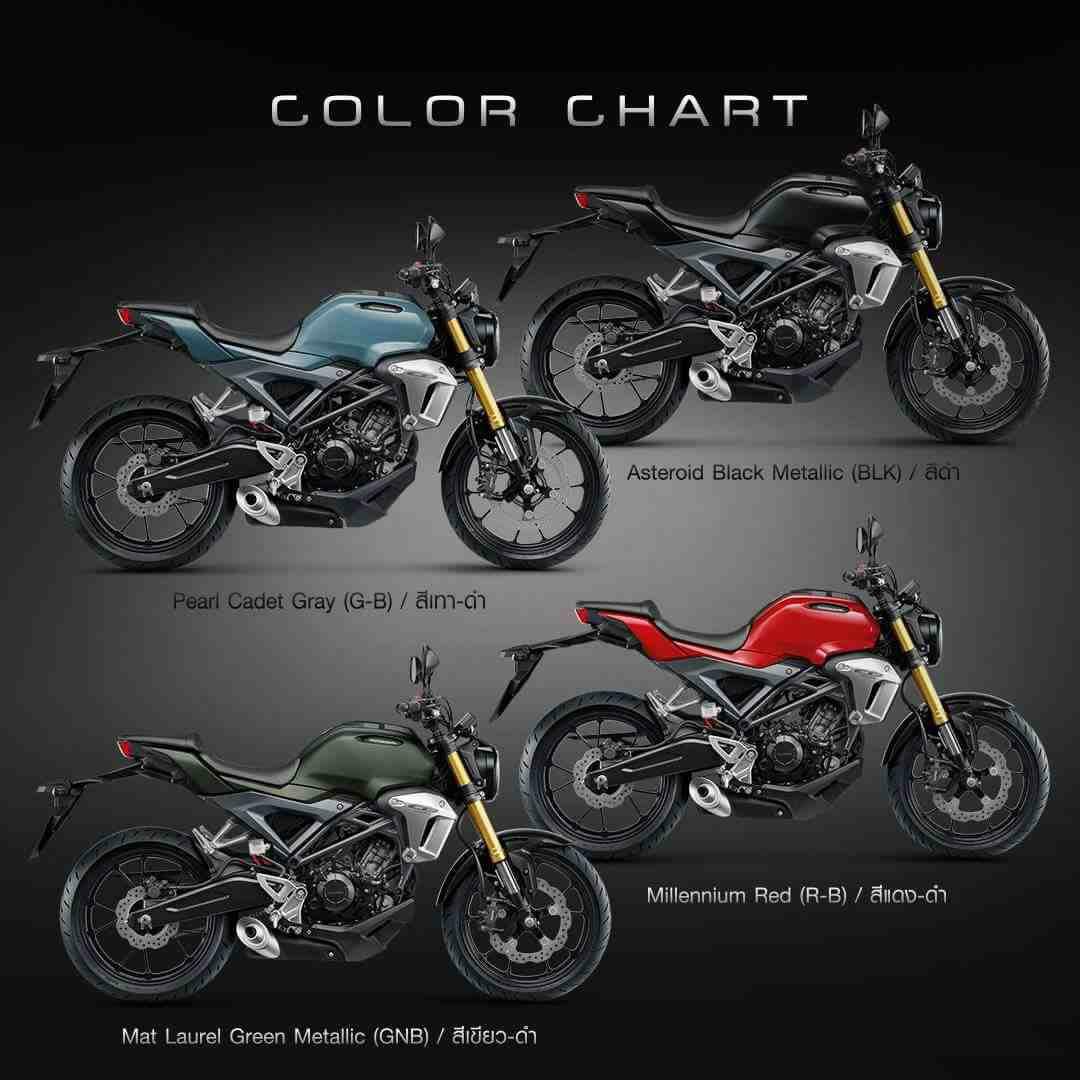 Honda CB 150 R ExmotionSang Pengaduk Perasaan Penggemar Honda Tiger